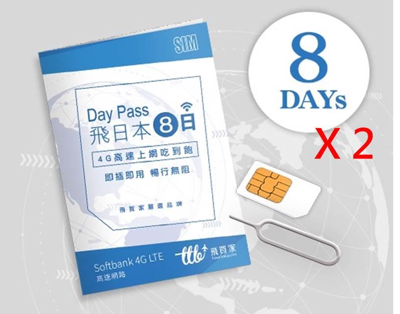 【Softbank】4G LET 即插即用 吃到飽 高速上網卡 (6天/7天/8天)