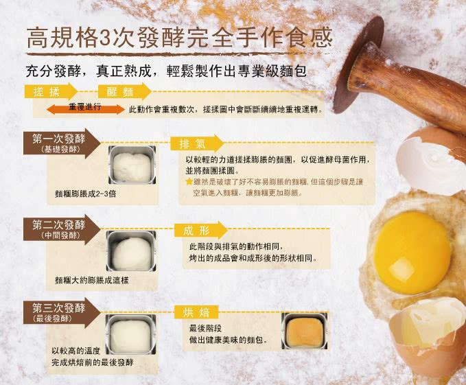 《日本TWINBIRD多功能製麵包機》40種模式×吐司柔軟又好吃!CP值及使用率超高! - yukiblog.tw