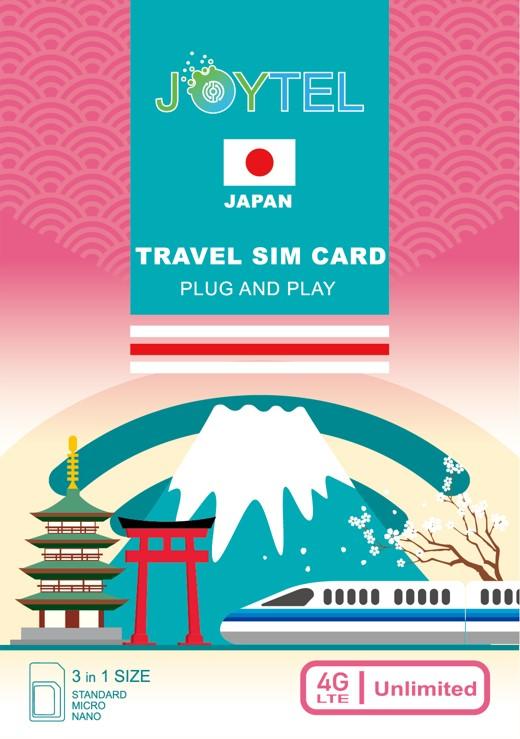 【Softbank】4G LET 即插即用 吃到飽 高速上網卡 (5天/6天/7天/8天)